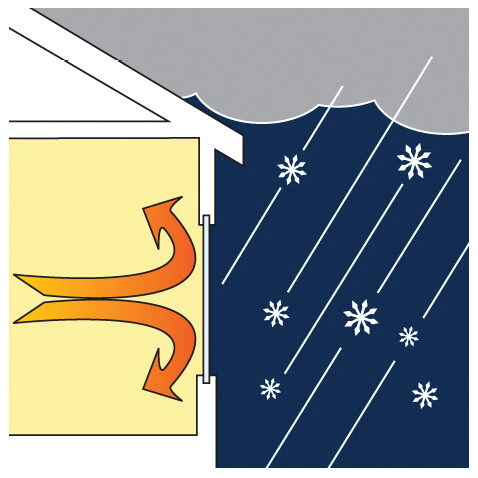 Thermoproof Windows & Doors - Heat Loss Diagram